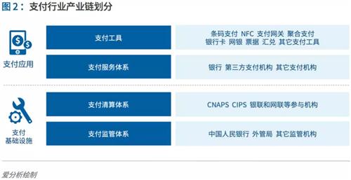 《爱分析・中国第三方支付行业报告》正式发布