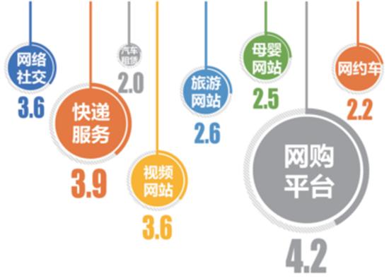 中国质量协会:2019质量消费体验路径首尾亟待升级