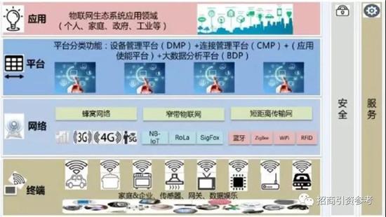"""中国""""新基建""""7大产业链全景图,赶快收藏!"""