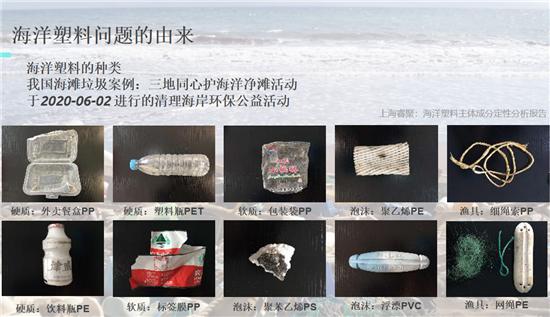 全球首个海洋塑料污染防治技术委员会正式成立
